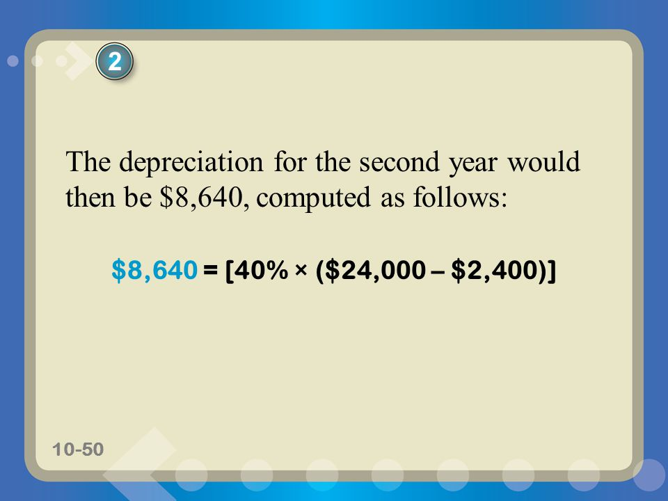 2 The depreciation for the second year would then be $8,640, computed as follows: $8,640 = [40% × ($24,000 – $2,400)]
